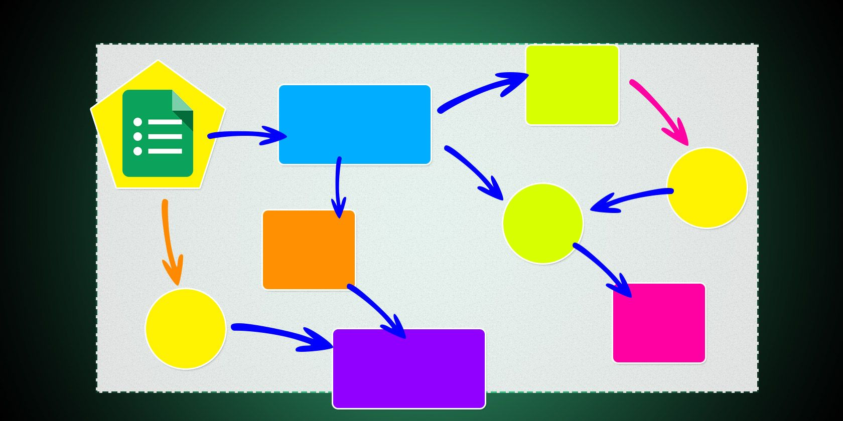 How to Use Google Forms to Create an Interactive Workflow