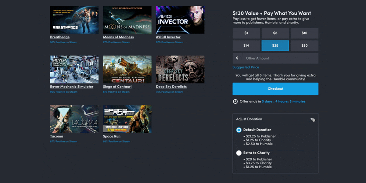 Humble Bundle Will Start Capping Charity Donations in May