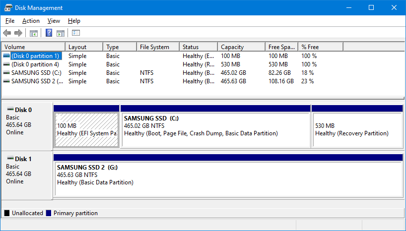 MBR vs. GPT: Which Should You Use for Your SSD?