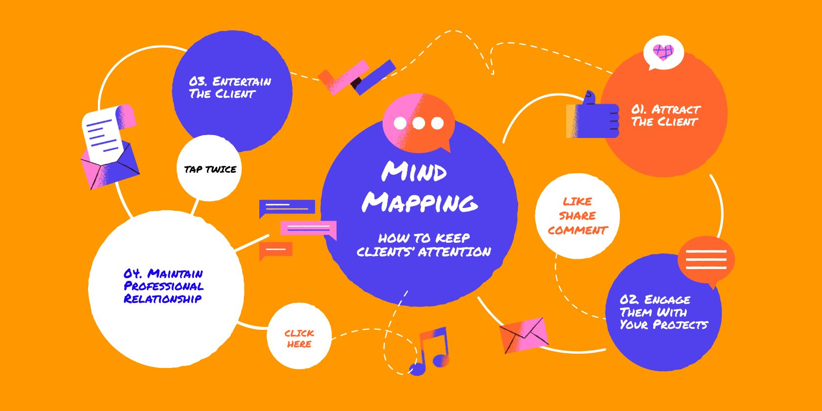 9 Tips to Use to Create Professional Mind Maps
